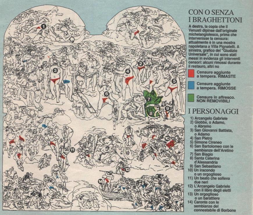 Grafico-delle-censure-sul-Giudizio-Universale-alla-Cappella-sistina-di-Michelangelo.jpg
